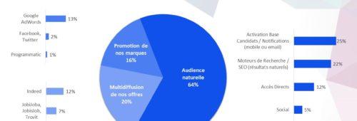 audience-regionsjob