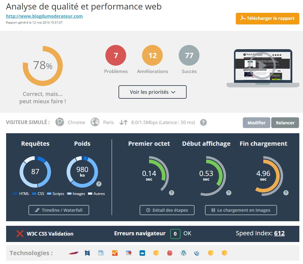 DareBoost, un outil complet pour analyser les performances de son site web et de ses concurrents