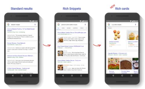 Google   cartes enrichies sont disponibles France (recettes  films restaurants)