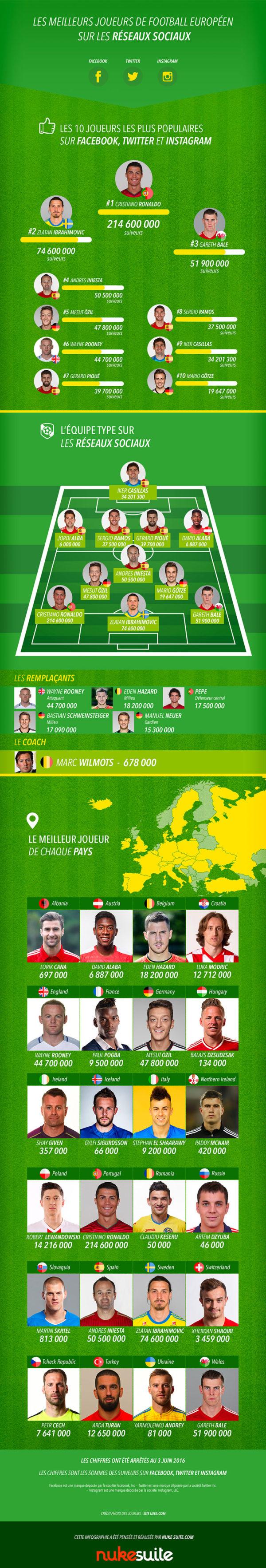 Nuke-Suite-Infographie-Euro2016-web-1