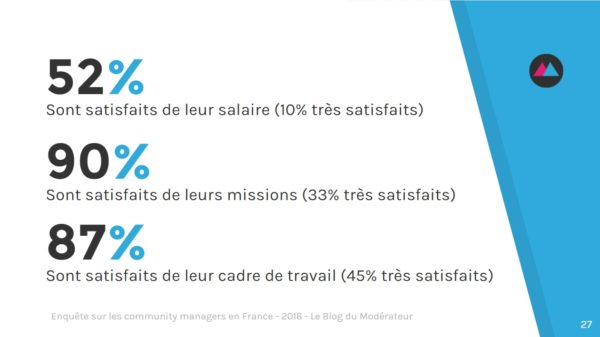 community-manager-satisfaction