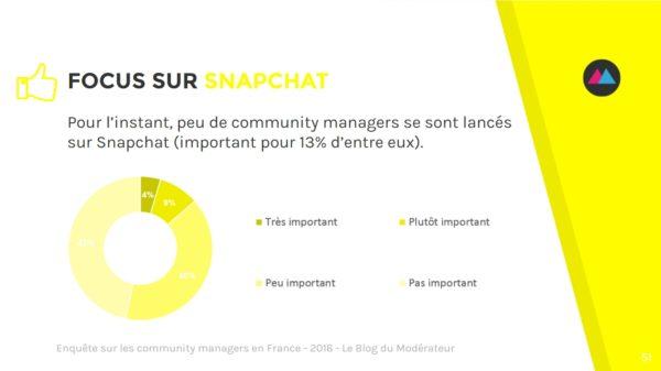 community-manager-snapchat