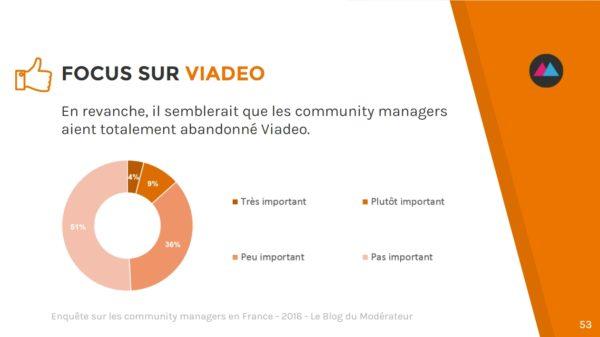community-manager-viadeo