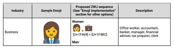 emojis-femmes