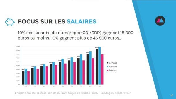 enquete-bdm-2016-salaire-evolution