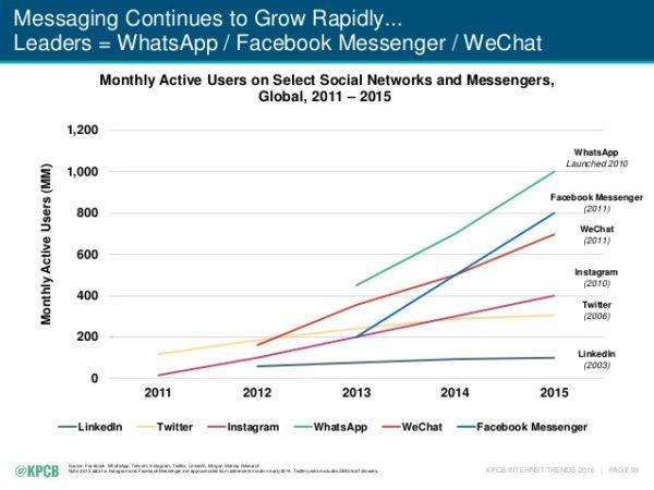 messaging-2016