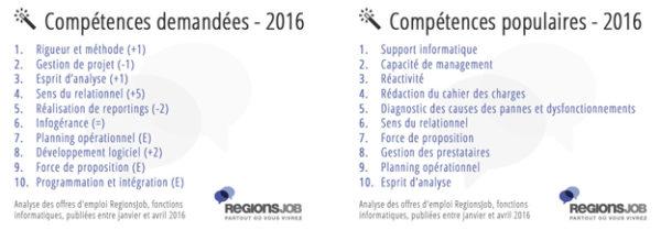 rj-competences