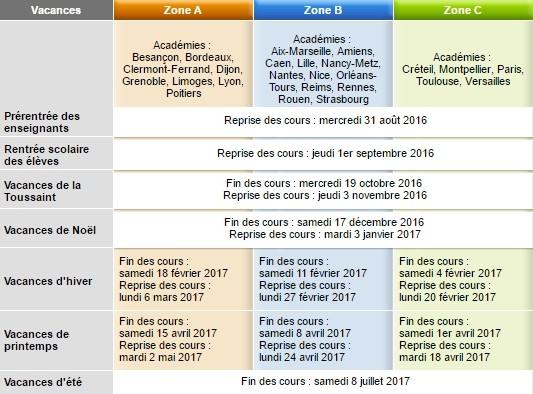 Le calendrier de l 39 ann e scolaire 2016 2017 blog du mod rateur - Date vacances de paques 2017 ...
