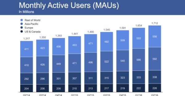 facebook-maus-2016