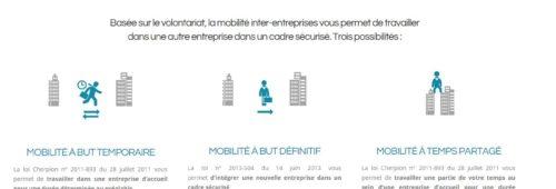 Apitalent   plateforme collaborative mobilité inter-entreprises