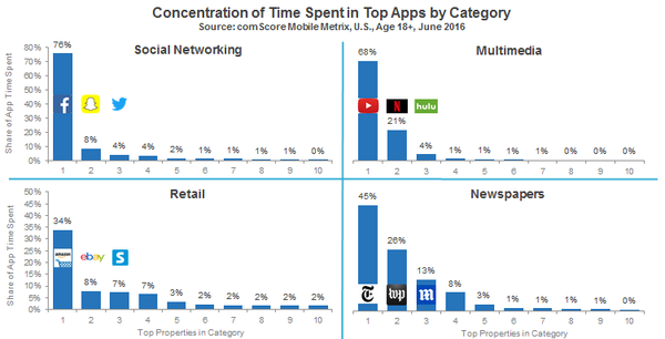 Time_Spent_in_Top_Apps_reference