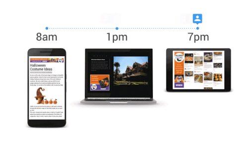 Google veut faciliter remarketing cross-device réduire gap online/offline
