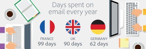 Étude Adobe   Français emails