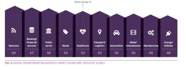 secteurs-digitalisation