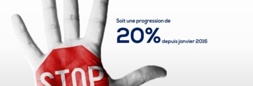 36% Français utilisent adblocker