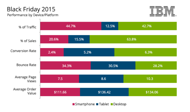black-friday-stats-mobile