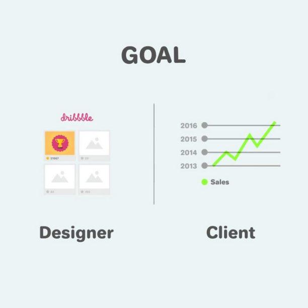 designer-client-but