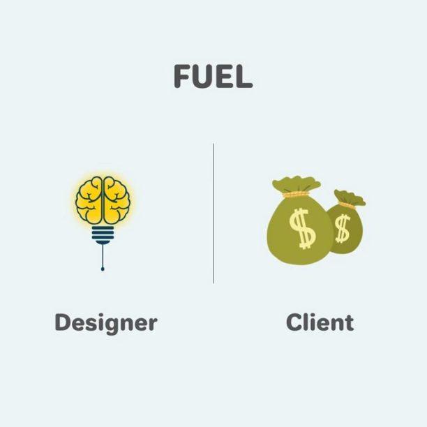 designer-client-essence