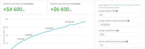 DoubleClick   nouveaux formats inciter éditeurs s'adapter mobile vidéo