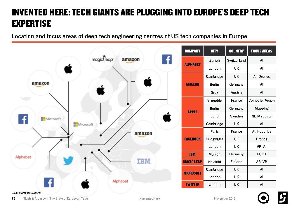 europe-deep-tech-expertise