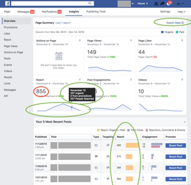 facebook-erreurs-insights