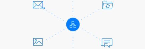 Microsoft lance Flow  alternative IFTTT automatiser tâches professionnelles