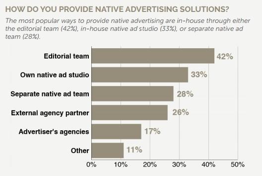native-advertising-qui