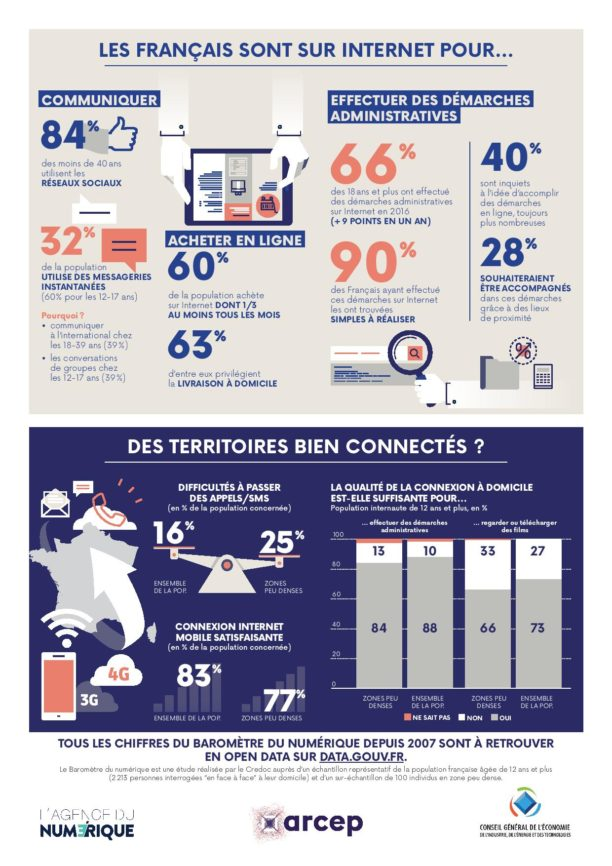 arcep_barometredunumerique2016-infographie-page-002