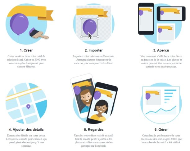 Populaire Facebook : créer un cadre personnalisé pour les photos et les  ID75