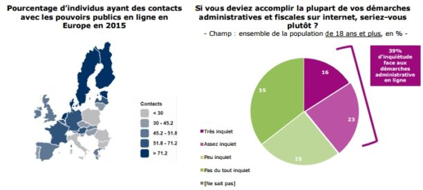 e-administration-france-2016