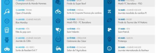 Calendrier social media 2017   tous événements l'année PDF Internet