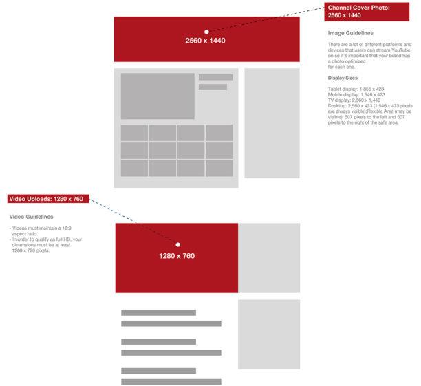 guide 2017 de la taille des images sur les r seaux sociaux blog du mod rateur. Black Bedroom Furniture Sets. Home Design Ideas