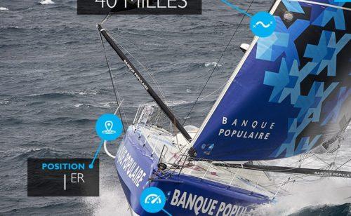 stratégie social media Vendée Globe d'Armel  Cléac'h