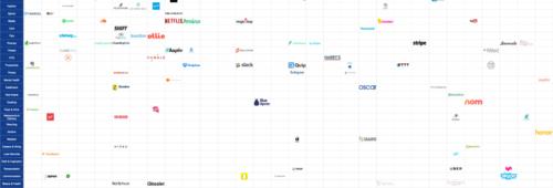 matrice start-up   30 idées  40 secteurs d'activité