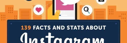 139 anecdotes statistiques Instagram