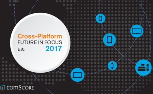 État lieux digital 2017   mobile  réseaux sociaux  publicité  e-commerce…