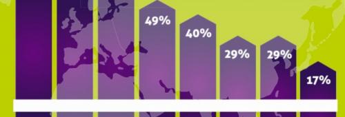 Infographie   séniors réseaux sociaux