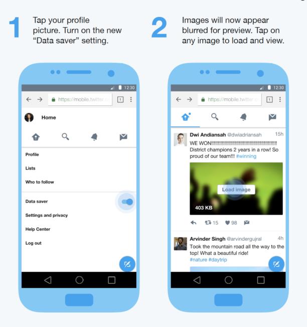 Une version allégée optimisée pour les pays émergents — Twitter Lite