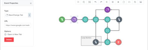 outil d'automatisation web réalise tâches place   Wildfire
