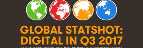 Étude   panorama l'usage d'Internet  réseaux sociaux mobile monde