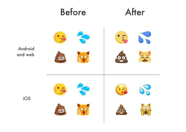 De Nouveaux Emojis Sur Facebook Messenger Et Whatsapp Bdm