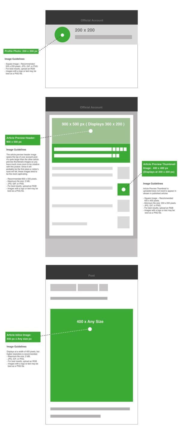 Guide 2019 de la taille des images sur les réseaux sociaux - BDM