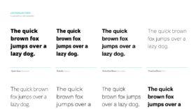 FontFace Dojo : une extension pour reconnaître et gérer des typographies