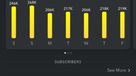 Snapchat Insights : des statistiques pour les comptes officiels et populaires