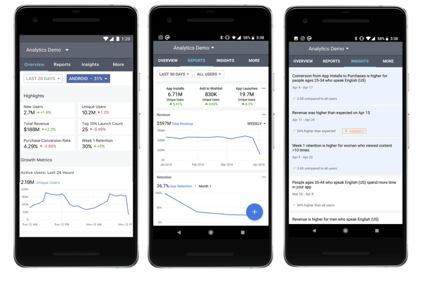 Facebook Lance L Application Analytics Sur Ios Et Android Bdm