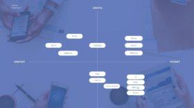 Publicité digitale : les enjeux de l'attribution