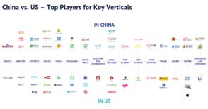 screenshot_2018-08-21-presentation-title-china-internet-2018-pdf