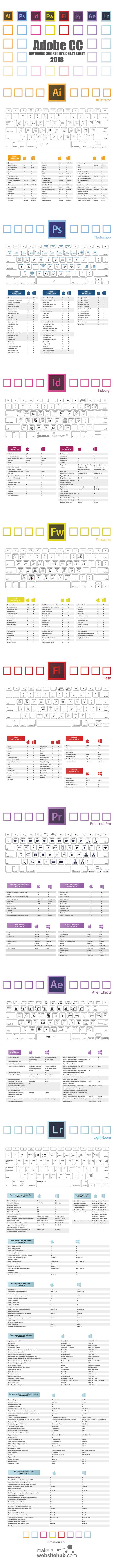 2017-Adobe-CC-Keyboard-ShortCuts-Cheat-Sheet