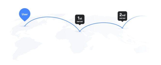 Pourquoi et comment sécuriser sa connexion avec un VPN - BDM