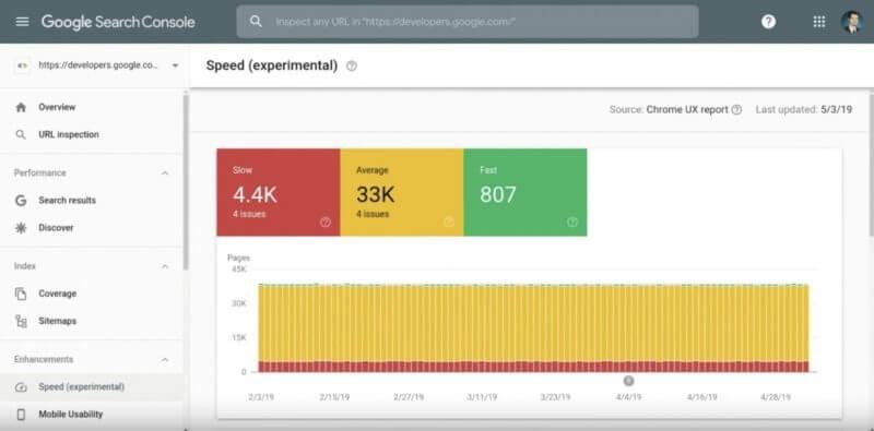 La Google Search Console se dote d'un nouveau rapport de vitesse